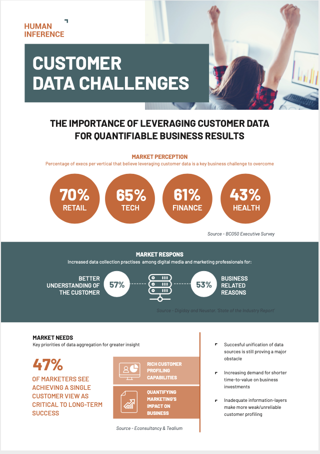 fy20-thumb-ig-customer-data-challenges.png